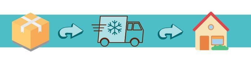 Catena del freddo mai interrotta per garantire freschezza ai nostri prodotti tipici pugliesi